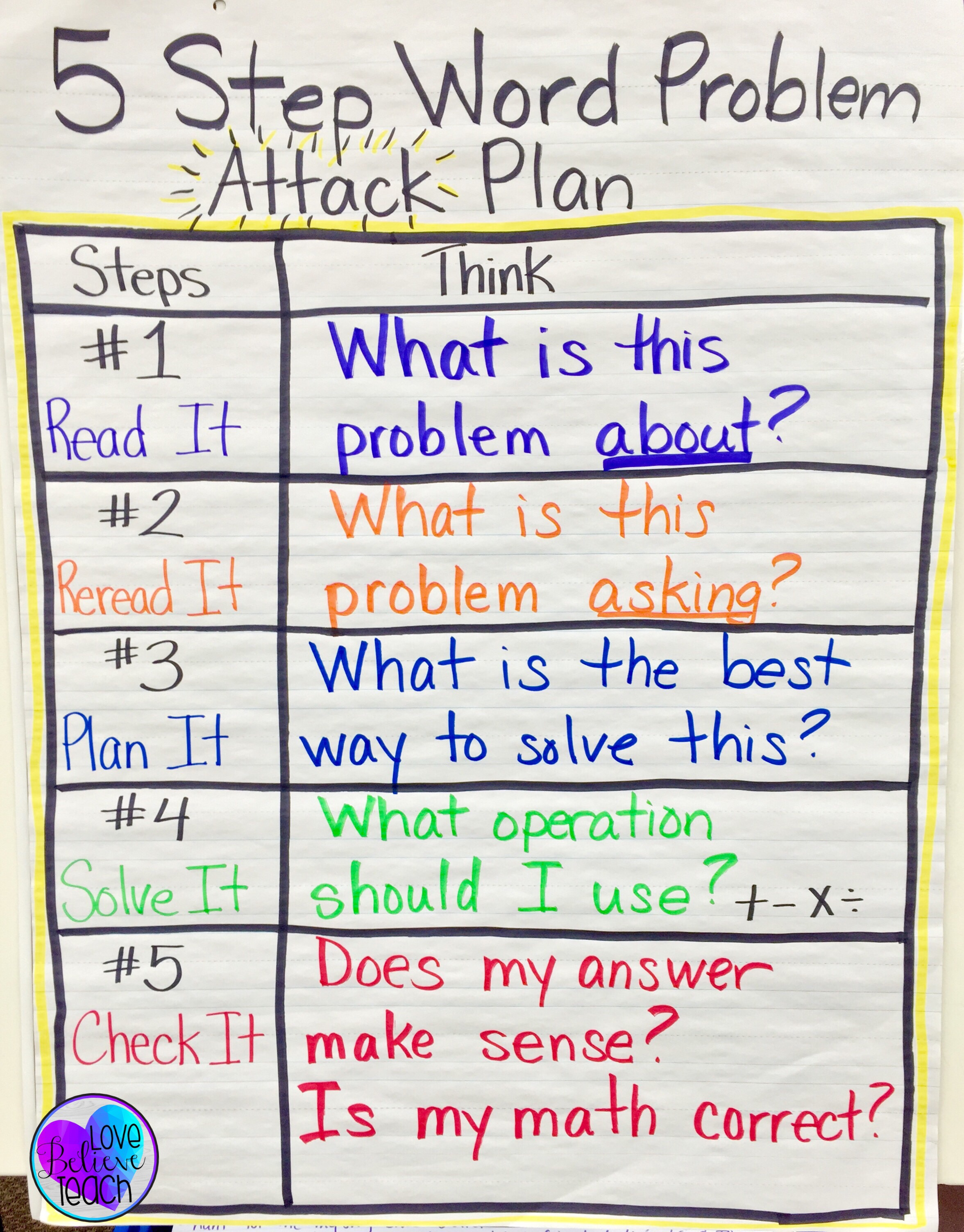 9 Tips And Tricks For Teaching Word Problems