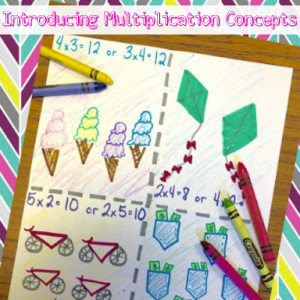 Introducing Multiplication Concepts