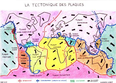 La tectonique des plaques