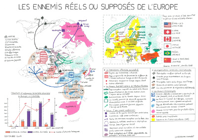 Les ennemis réels ou supposés de l'Europe