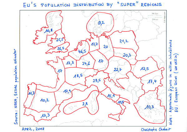 "EU's population distribution by ""super"" regions 🇬🇧"