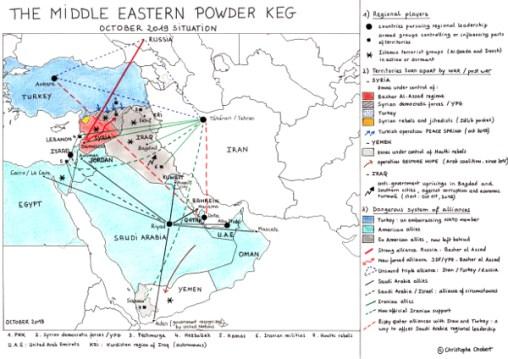 The middle eastern powder keg