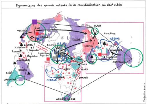 acteurs de la mondialisation