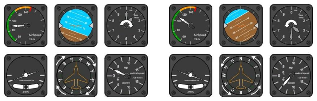 примеры маневров самолета на приборной панели