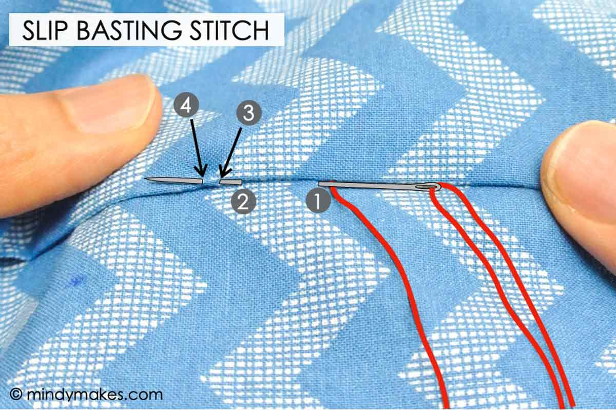 slip basting stitch with number text overlay to show sequence to sew