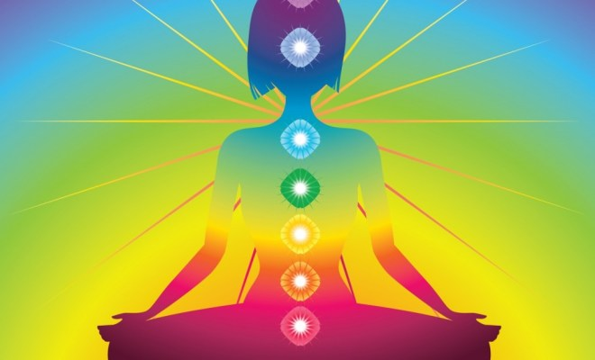 What happens when your Kundalini is awakened? | MindYoga4U