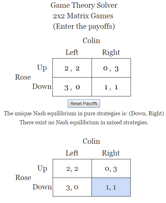 Game Theory Tuesdays 22 Matrix Game Solver Mind Your Decisions