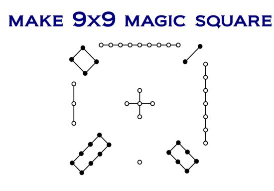Make A 9×9 Magic Square / Lo Shu Square – Ancient Chinese