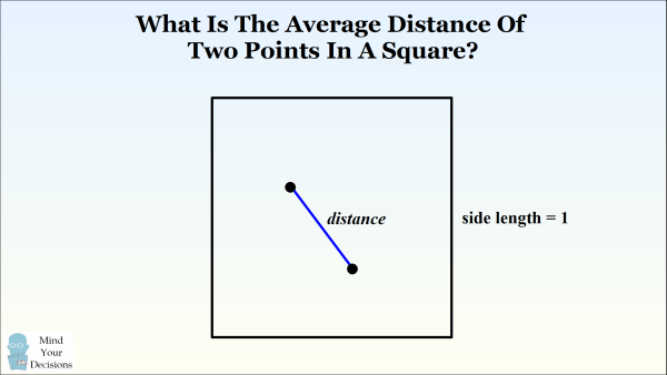 Distance Between Two Random Points In A Square – Sunday
