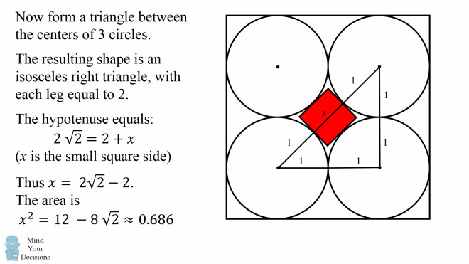 Can you solve the square inside of 4 circles problem mind your the hypotenuse is also equal to the length of two radius lengths plus the side of the small square x ccuart Choice Image