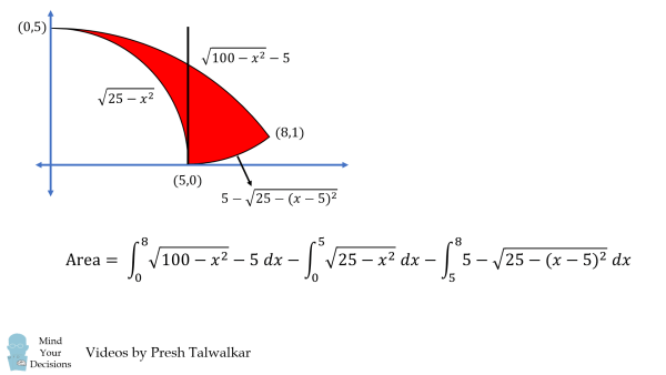 Solve For The Shaded Area – Challenging Geometry Problem – Mind Your