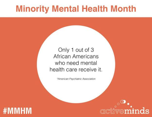 Minority mental health