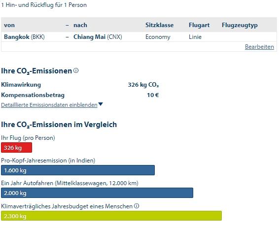 Flug Emissionen Beispiel