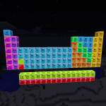 Periodic table mod Mod