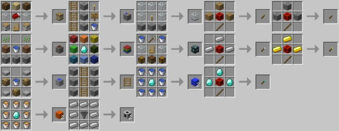 simple-recipes-mod-2