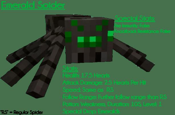 emerald spider