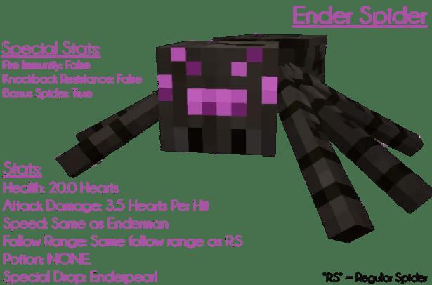 ender spider