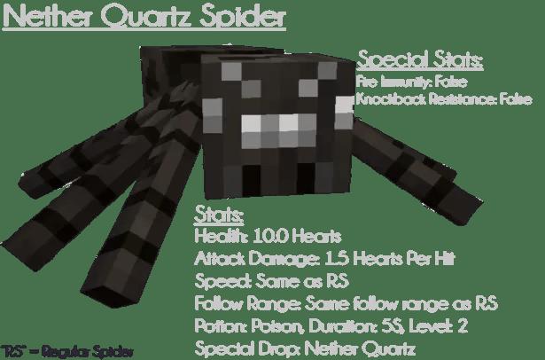 nether quartz spider
