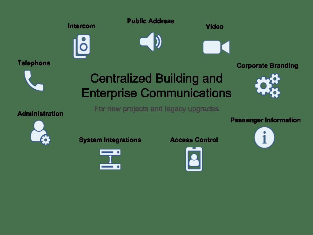 Minelec IP-COM System