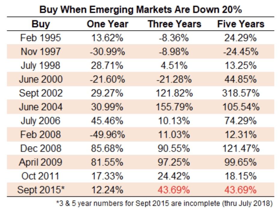 Emerging Markets - Minerva Planning Group
