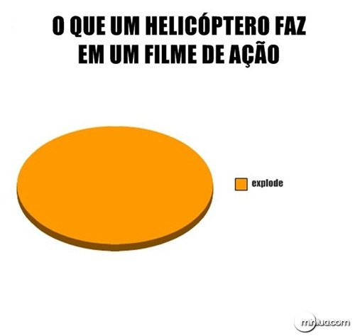funny-graphs-what-helicopters-do-in-action-movies
