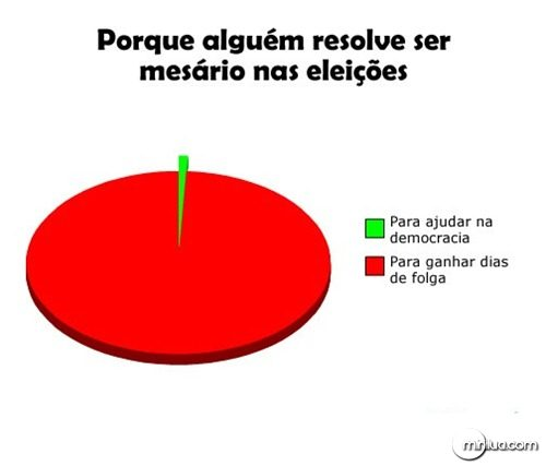 eleicoes_mesario