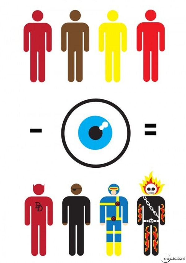 Valor do Olho
