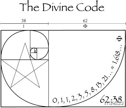 The-Divine-Code
