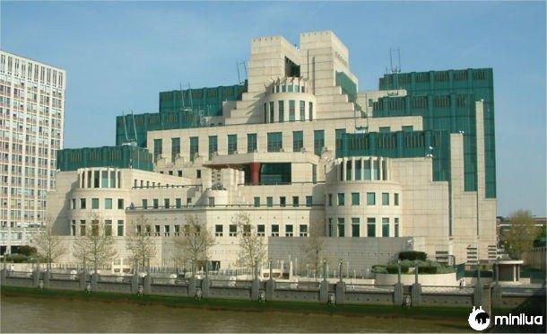 Serviço secreto britânico de inteligência