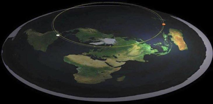 terraplanistas terra plana