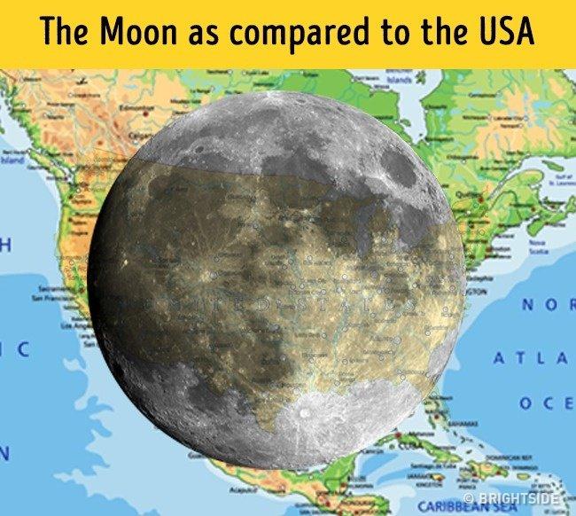 vs países Lua