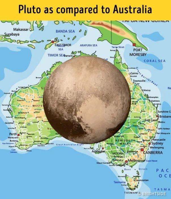 países do tamanho da lua-