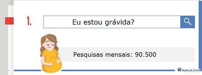 perguntas-estranhas-google-2