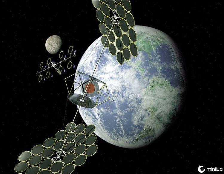 Satélites de energia solar