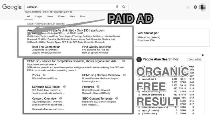 google paid ads and organic research comparison