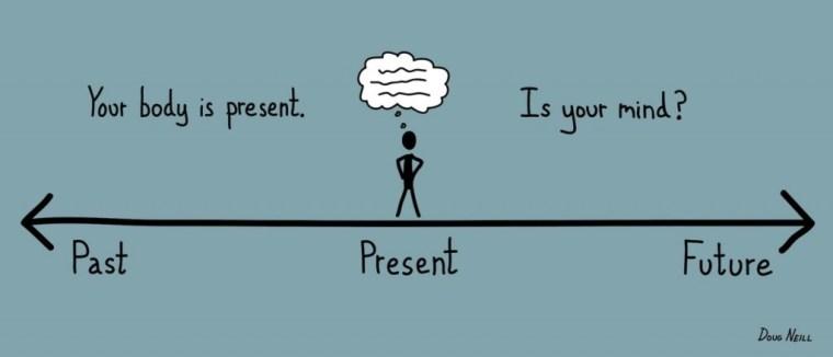 O que é Mindfulness? 5 respostas às suas perguntas