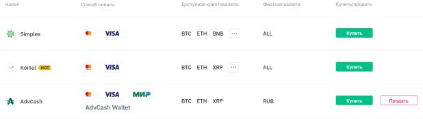 Внесения депозитов на Binance в рублях