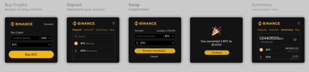 Возможности виджета Binance в браузере Brave