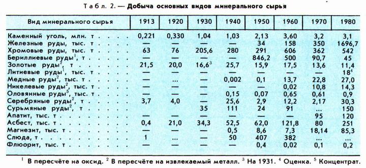 Vědecké metody datování Země