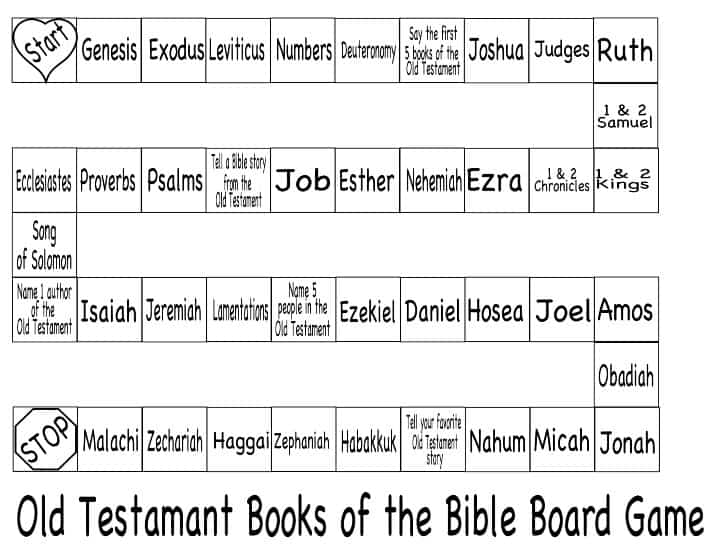 Old Testament Books of the Bible Board Game