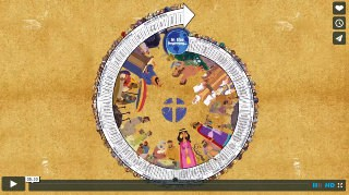 Bible Stories Video for Children