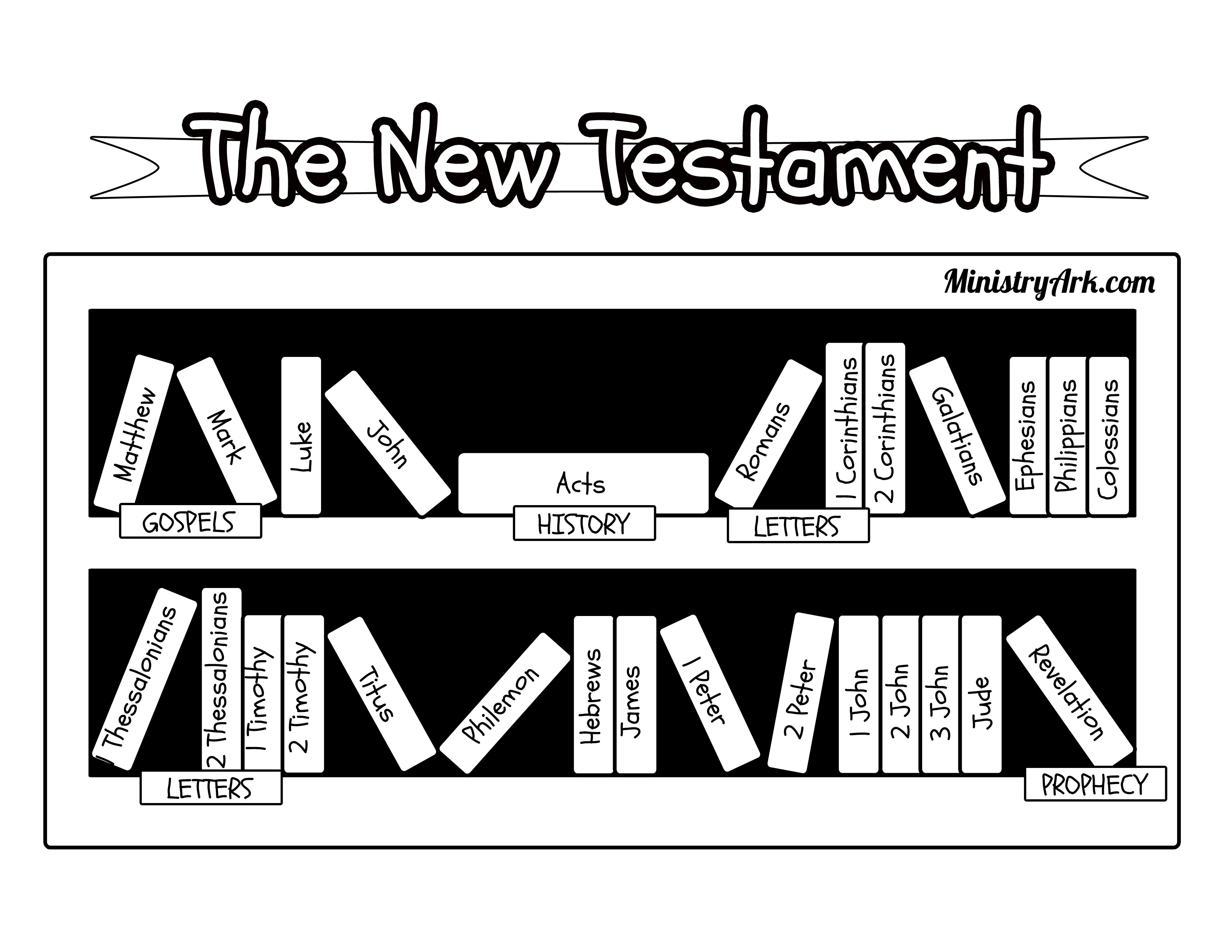 Free coloring pages new testament - Pics Photos Bible Coloring Pages New Testament Baby Jesus The Temple