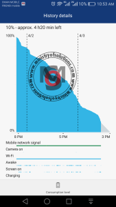 Huawei-Mate7-Battery-Drain-Fast-After-Marshmallow-upgrade-1.png
