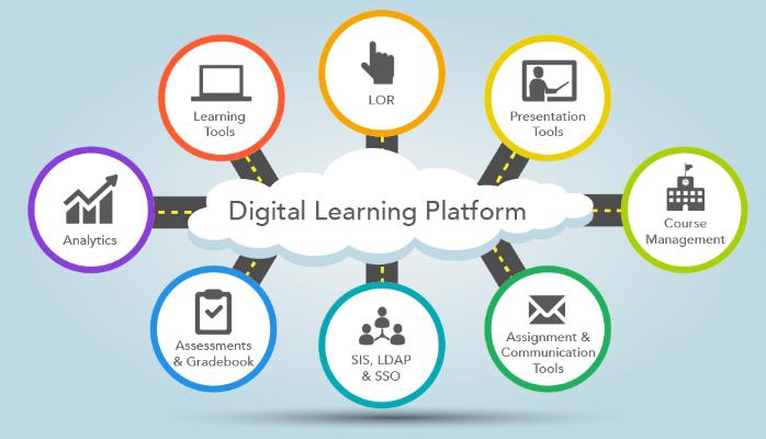 e-Learning Platform Developers