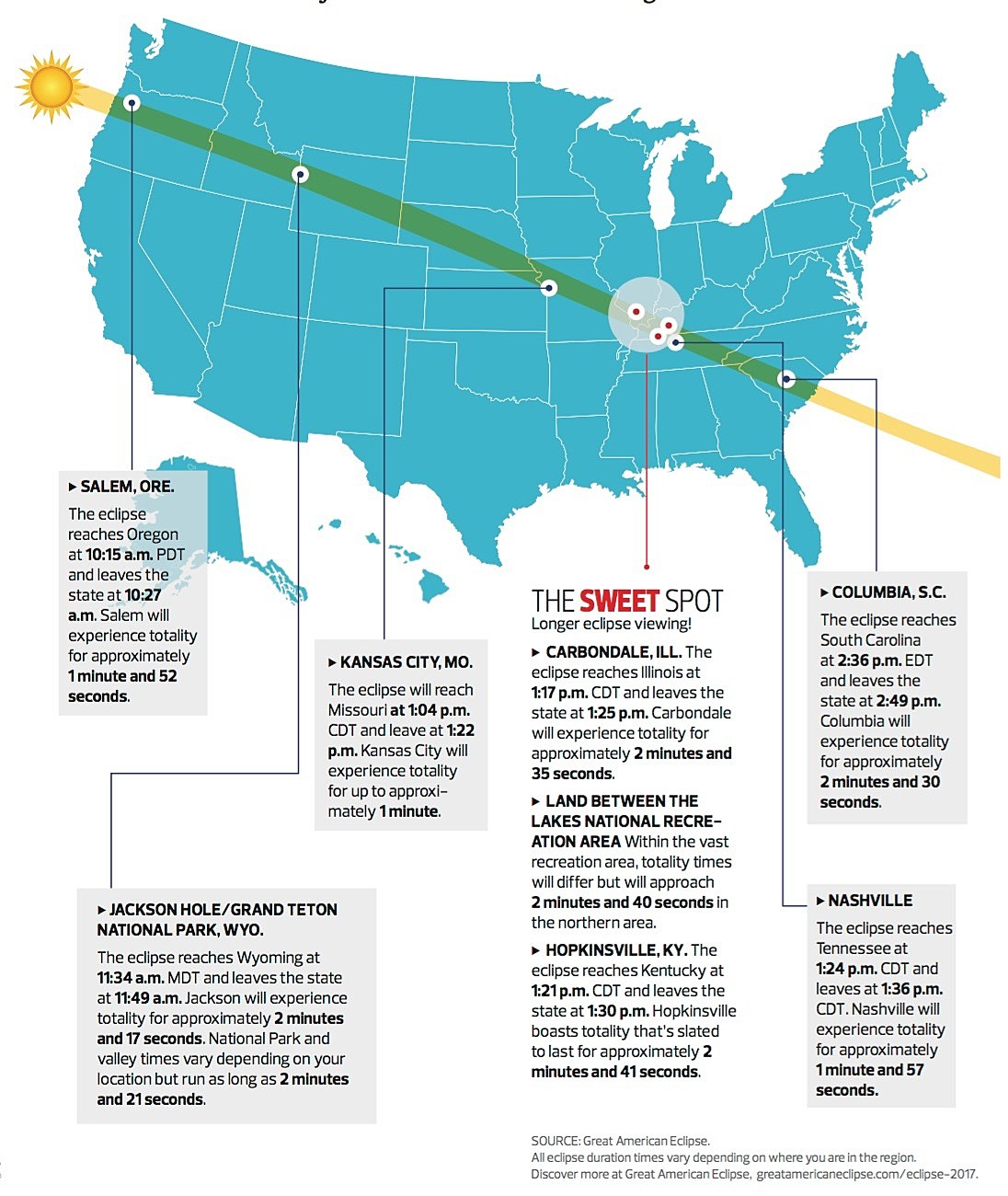 Will Deliver Solar Eclipse To U S Up To 85 In Mn