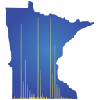 Minnesota Mass Spectrometry Discussion Group