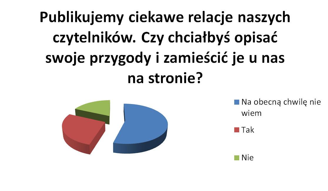 09 ankieta 5