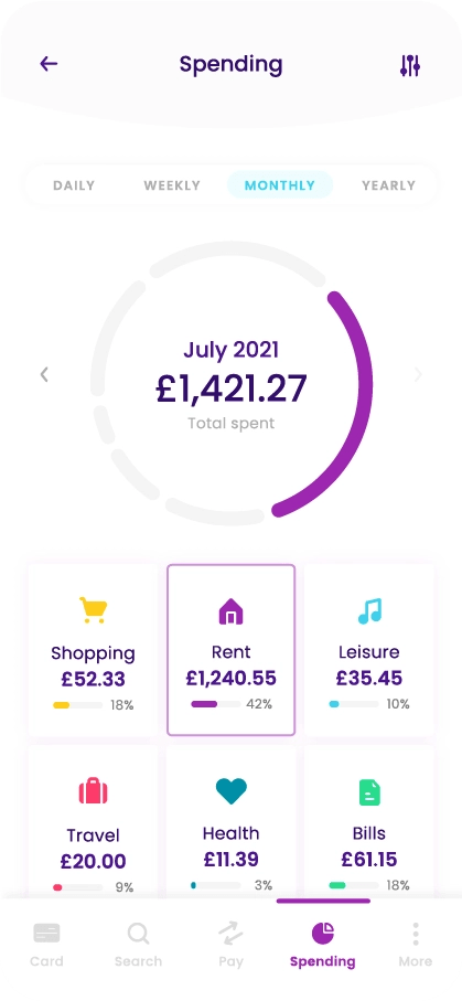 Brity - Spending Screen - MintSwift
