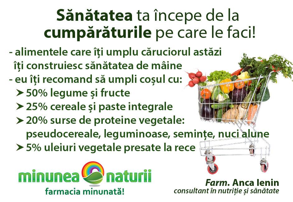 Sanatatea incepe de la cumparaturi - Minunea Naturii Farm. Anca Ienin - consultant in nutritie si sanatate