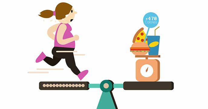 calorii vs. exercitii fizice